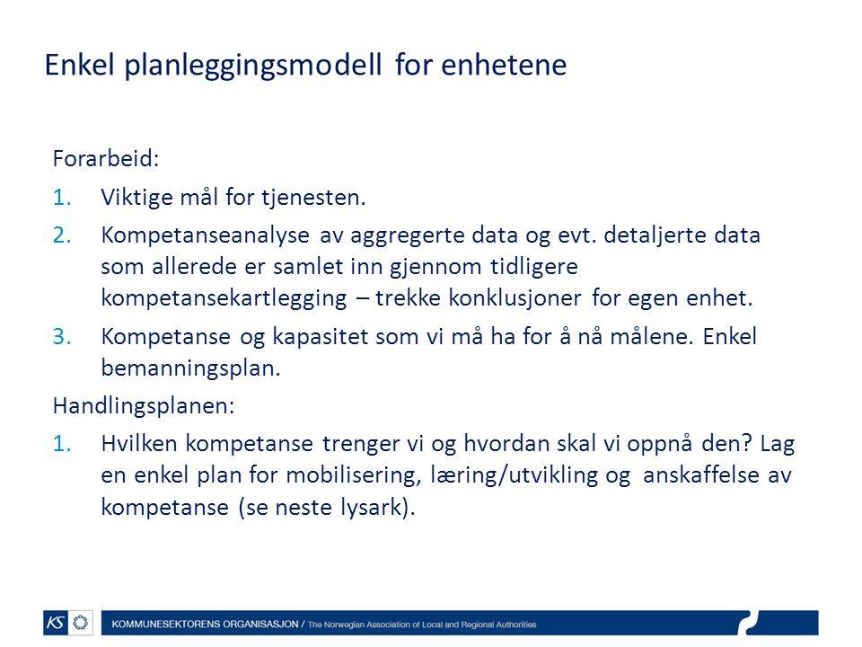 Enkel planleggingsmodell for enhetene Forarbeid: 1.Viktige mål for tjenesten.