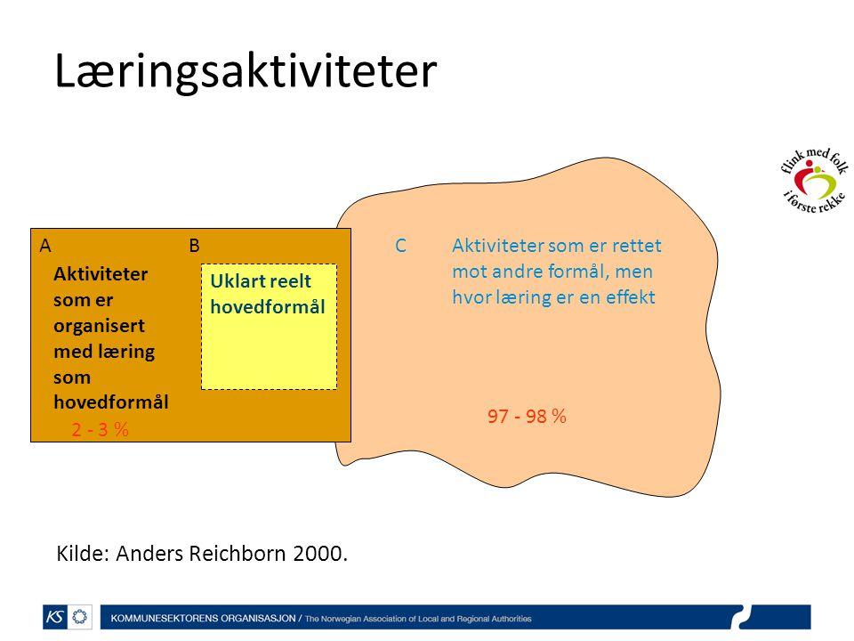Aktiviteter som er organisert med læring som hovedformål Uklart reelt hovedformål Aktiviteter som er rettet mot andre formål, men hvor læring er en effekt ABC Læringsaktiviteter 2 - 3 % 97 - 98 % Kilde: Anders Reichborn 2000.
