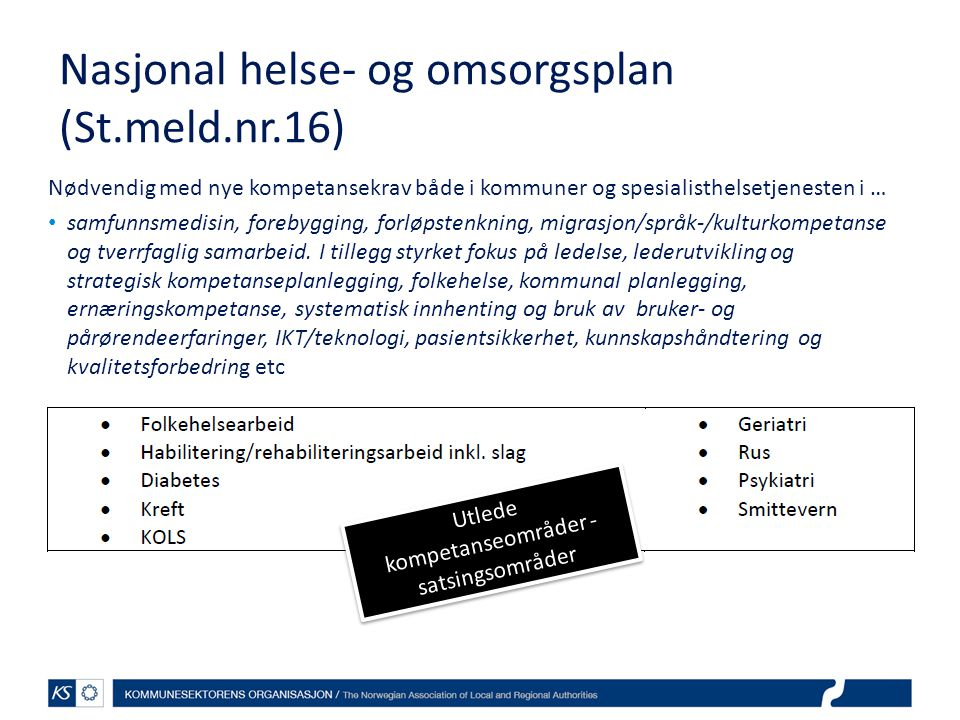 Nasjonal helse- og omsorgsplan (St.meld.nr.16) Nødvendig med nye kompetansekrav både i kommuner og spesialisthelsetjenesten i … • samfunnsmedisin, forebygging, forløpstenkning, migrasjon/språk-/kulturkompetanse og tverrfaglig samarbeid.