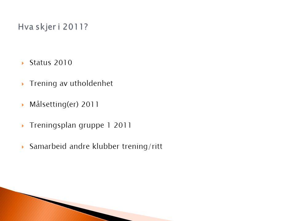  Status 2010  Trening av utholdenhet  Målsetting(er) 2011  Treningsplan gruppe 1 2011  Samarbeid andre klubber trening/ritt