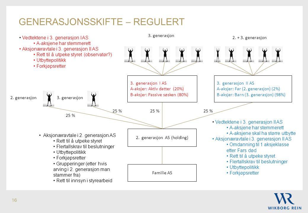 16 GENERASJONSSKIFTE – REGULERT 3. generasjon I AS A-aksjer: Aktiv datter (20%) B-aksjer: Passive søsken (80%) 3. generasjon II AS A-aksjer: Far (2. g