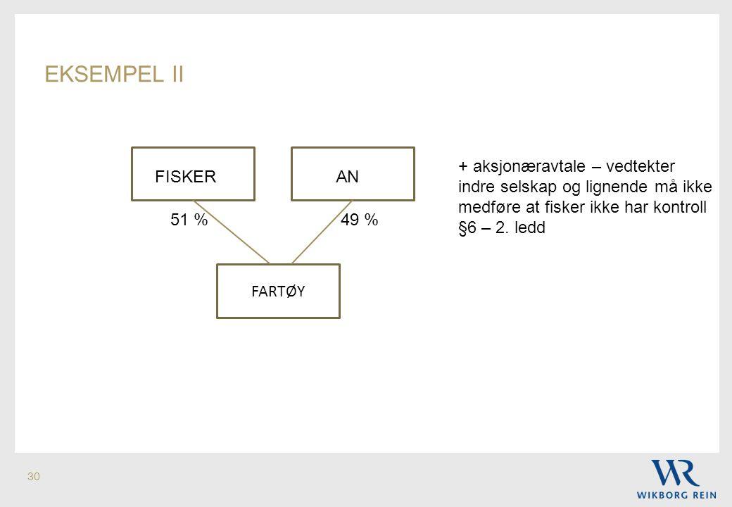 30 EKSEMPEL II fiskfAA FISKERAN 51 %49 % + aksjonæravtale – vedtekter indre selskap og lignende må ikke medføre at fisker ikke har kontroll §6 – 2. le