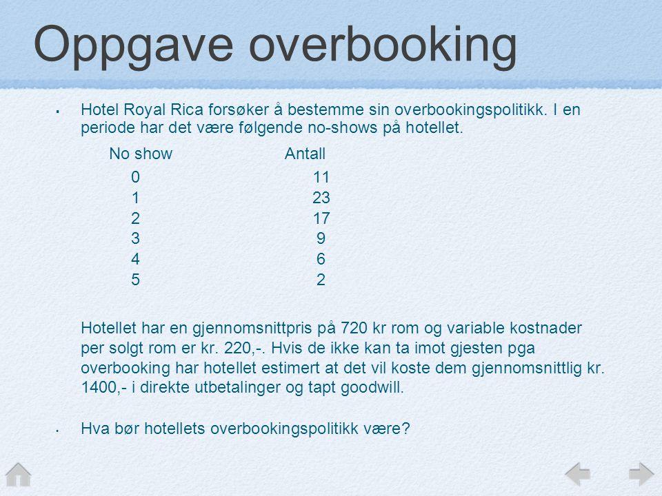 Oppgave overbooking  Hotel Royal Rica forsøker å bestemme sin overbookingspolitikk. I en periode har det være følgende no-shows på hotellet. No show