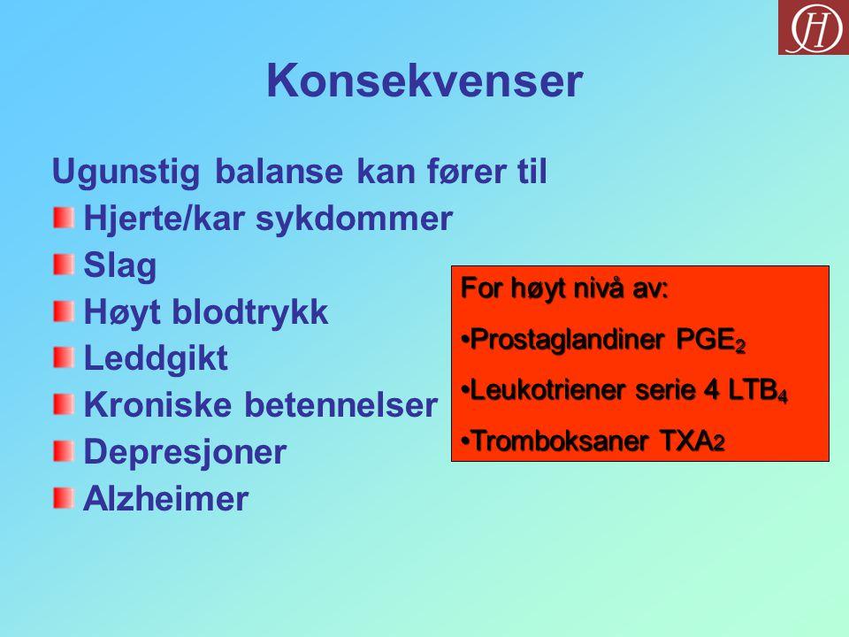 Konsekvenser Ugunstig balanse kan fører til Hjerte/kar sykdommer Slag Høyt blodtrykk Leddgikt Kroniske betennelser Depresjoner Alzheimer For høyt nivå