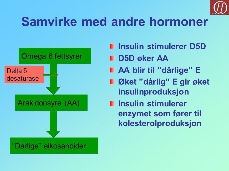 """Samvirke med andre hormoner Insulin stimulerer D5D D5D øker AA AA blir til """"dårlige"""" E Øket """"dårlig"""" E gir øket insulinproduksjon Insulin stimulerer e"""