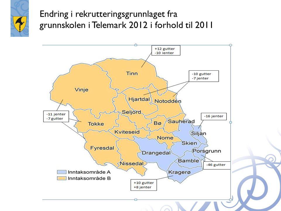 Studieforberedende utdanningsprogram Landslinjesøknad innen Studiespesialisering med Natur og miljøfag – Rjukan vgs