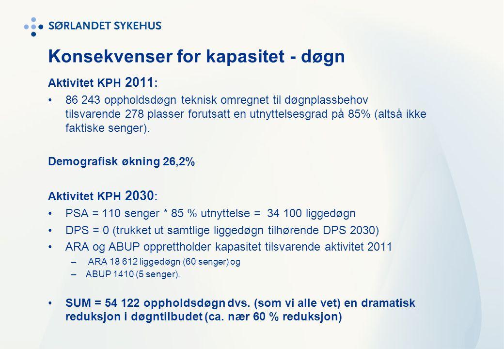 Konsekvenser for kapasitet - døgn Aktivitet KPH 2011 : •86 243 oppholdsdøgn teknisk omregnet til døgnplassbehov tilsvarende 278 plasser forutsatt en u