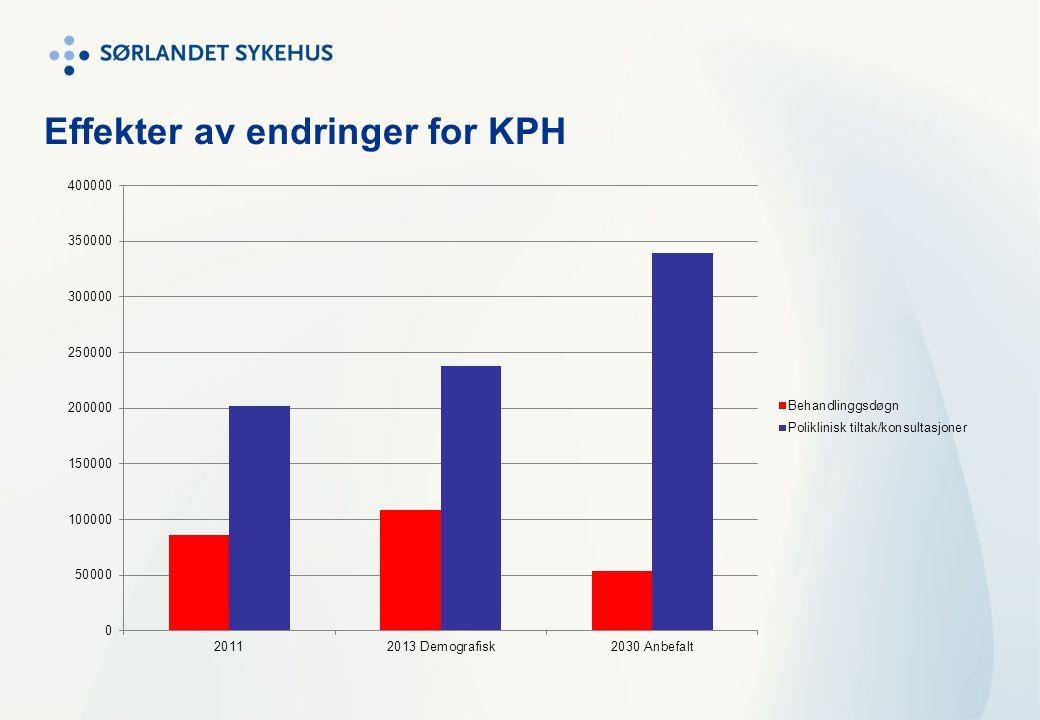 Effekter av endringer for KPH