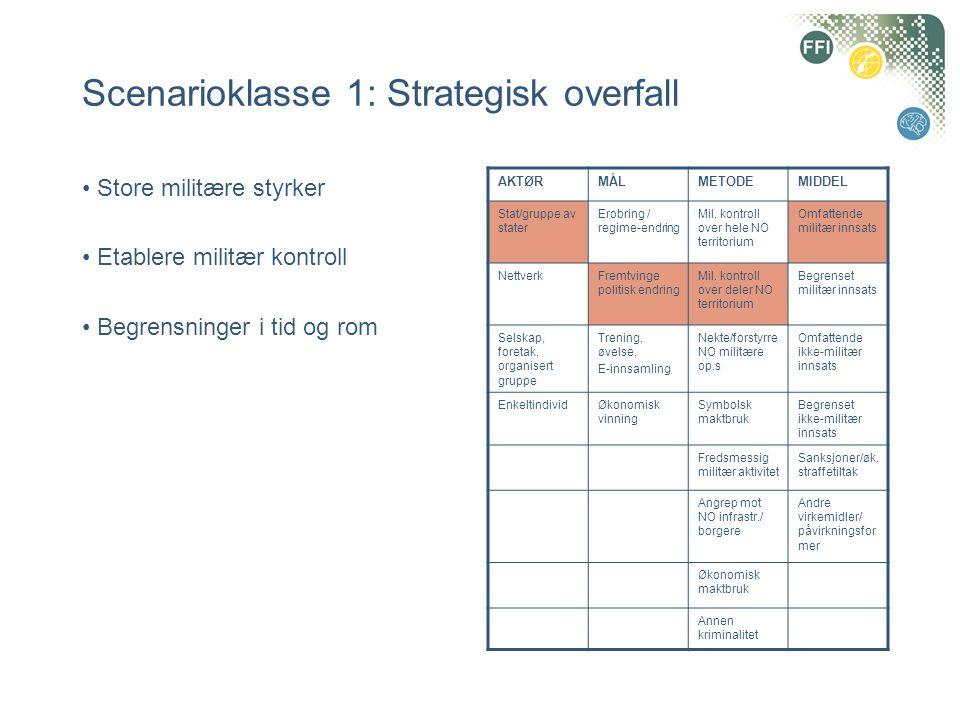 Scenarioklasse 1: Strategisk overfall • Store militære styrker • Etablere militær kontroll • Begrensninger i tid og rom AKTØRMÅLMETODEMIDDEL Stat/gruppe av stater Erobring / regime-endring Mil.