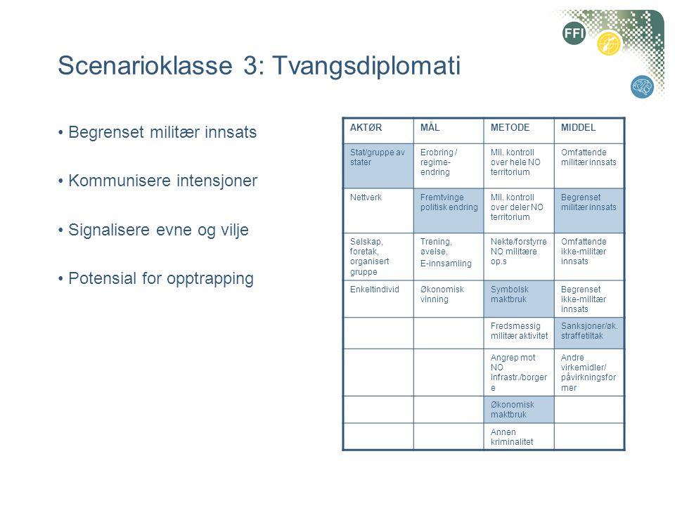 Scenarioklasse 3: Tvangsdiplomati • Begrenset militær innsats • Kommunisere intensjoner • Signalisere evne og vilje • Potensial for opptrapping AKTØRM