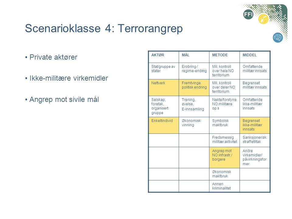 Scenarioklasse 4: Terrorangrep • Private aktører • Ikke-militære virkemidler • Angrep mot sivile mål AKTØRMÅLMETODEMIDDEL Stat/gruppe av stater Erobri