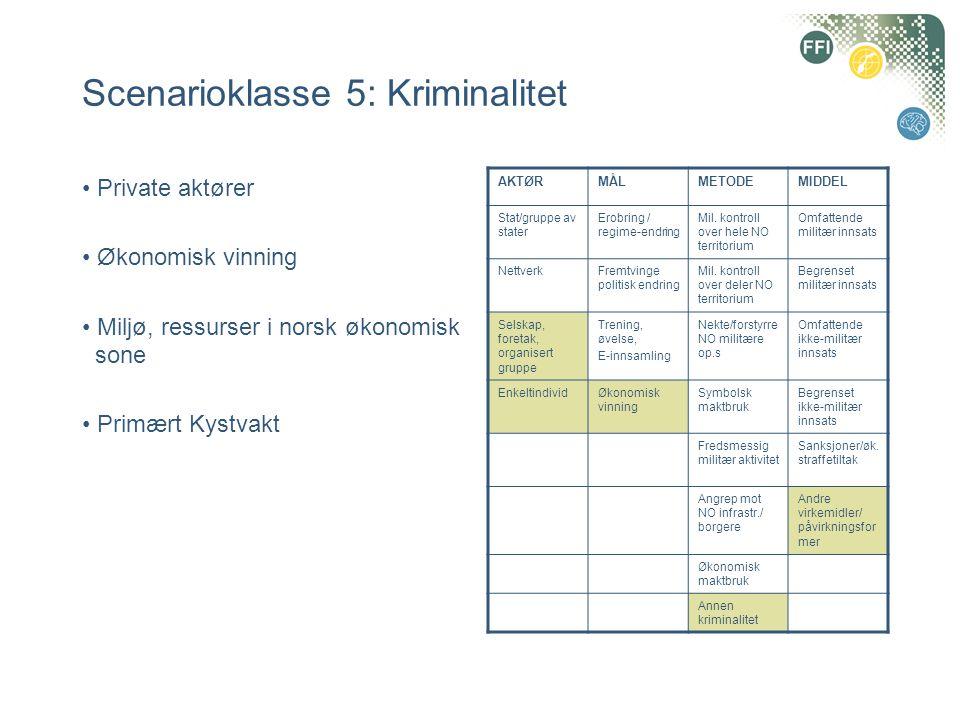 Scenarioklasse 5: Kriminalitet • Private aktører • Økonomisk vinning • Miljø, ressurser i norsk økonomisk sone • Primært Kystvakt AKTØRMÅLMETODEMIDDEL Stat/gruppe av stater Erobring / regime-endring Mil.