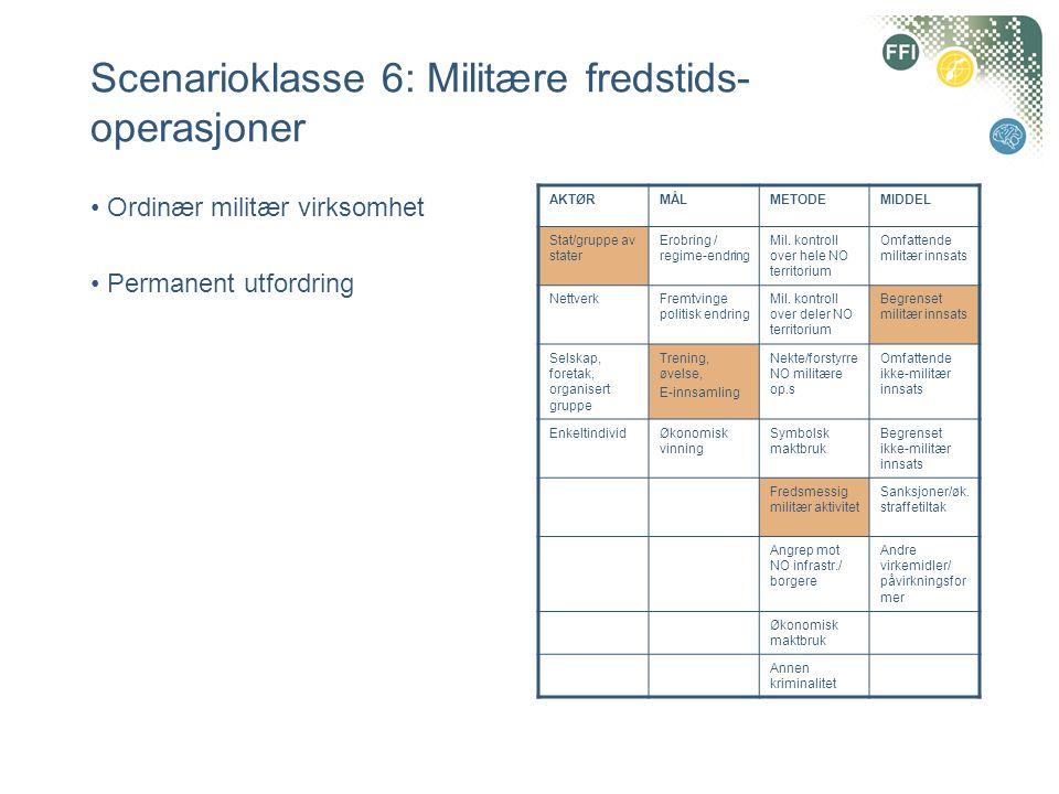 Scenarioklasse 6: Militære fredstids- operasjoner • Ordinær militær virksomhet • Permanent utfordring AKTØRMÅLMETODEMIDDEL Stat/gruppe av stater Erobring / regime-endring Mil.