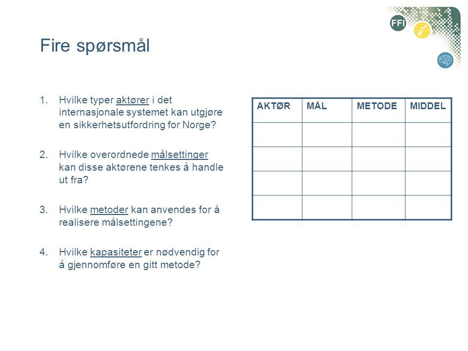 Fire spørsmål 1.Hvilke typer aktører i det internasjonale systemet kan utgjøre en sikkerhetsutfordring for Norge? 2.Hvilke overordnede målsettinger ka
