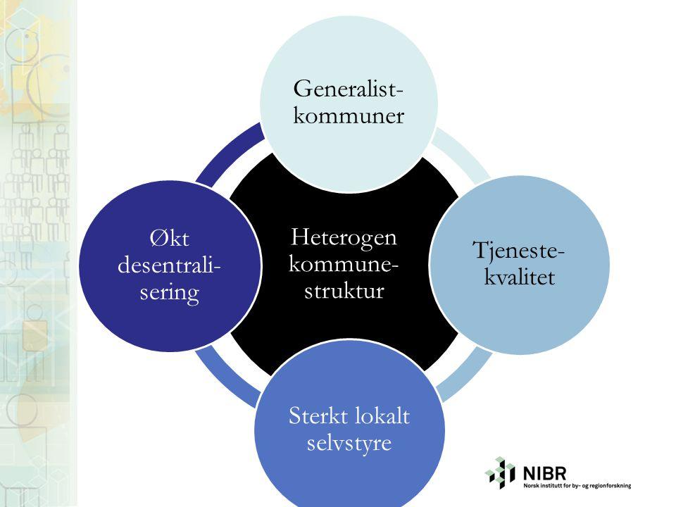 Heterogen kommune- struktur Generalist- kommuner Tjeneste- kvalitet Sterkt lokalt selvstyre Økt desentrali- sering