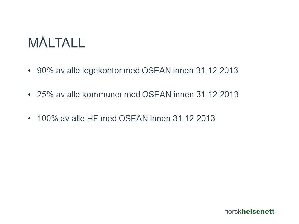 •90% av alle legekontor med OSEAN innen 31.12.2013 •25% av alle kommuner med OSEAN innen 31.12.2013 •100% av alle HF med OSEAN innen 31.12.2013 MÅLTAL