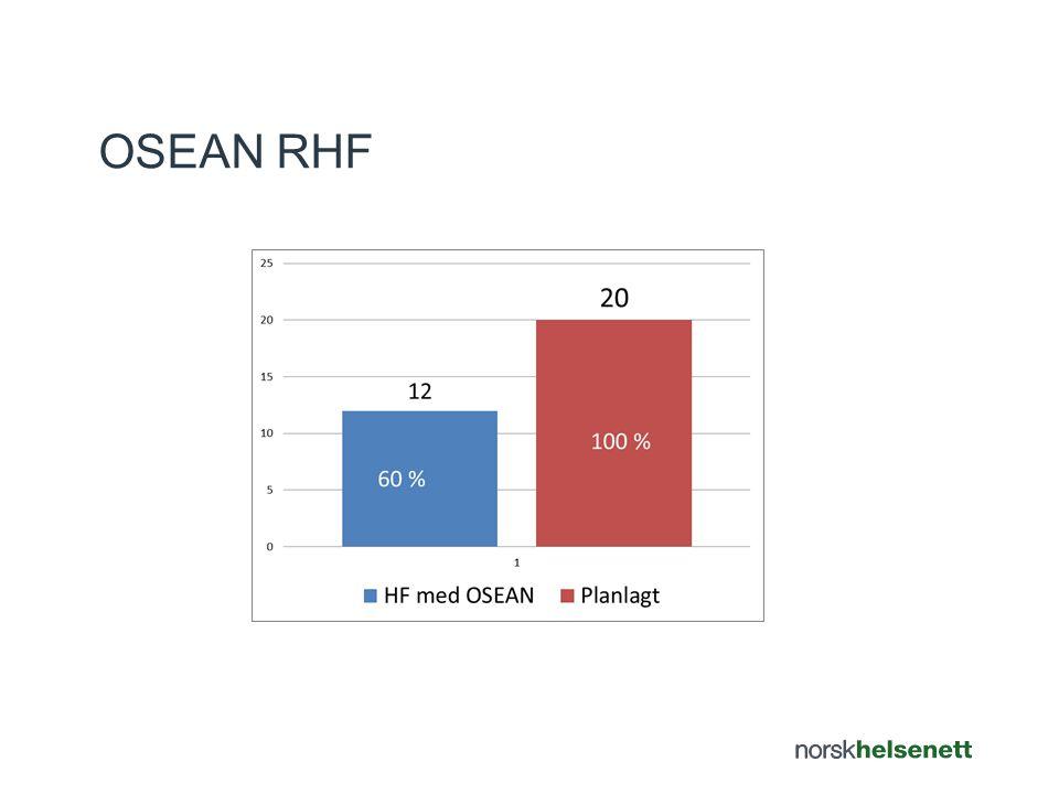 OSEAN RHF