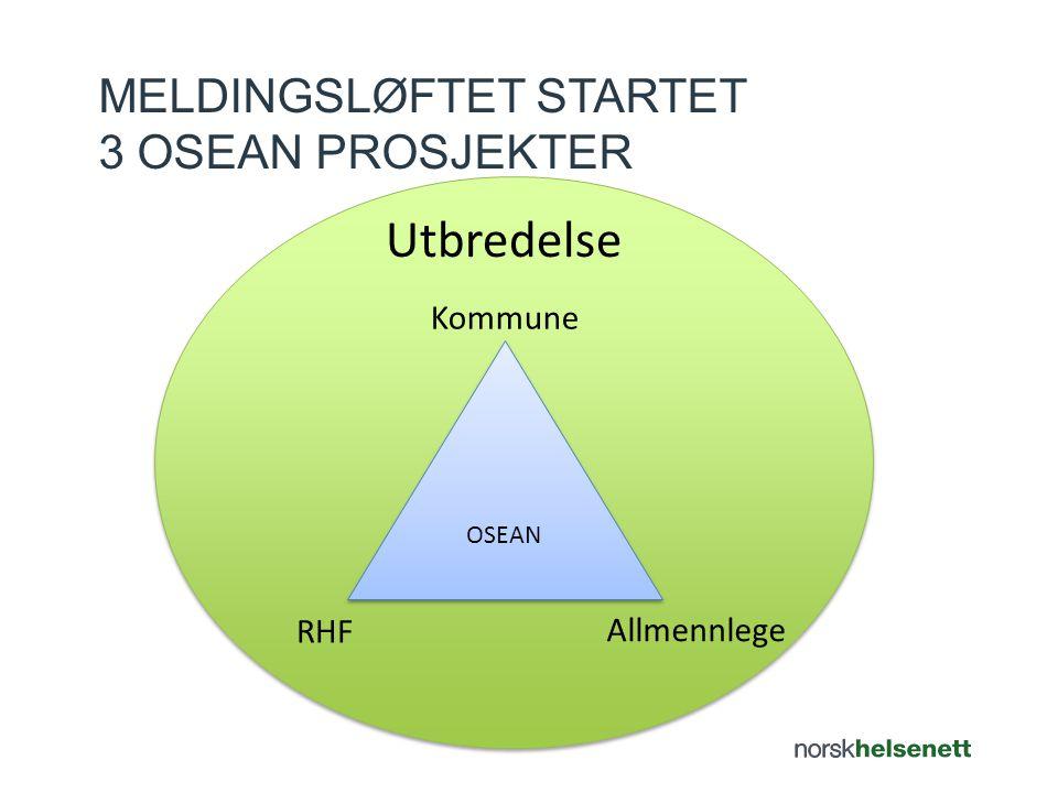 Utbredelse MELDINGSLØFTET STARTET 3 OSEAN PROSJEKTER OSEAN Kommune Allmennlege RHF