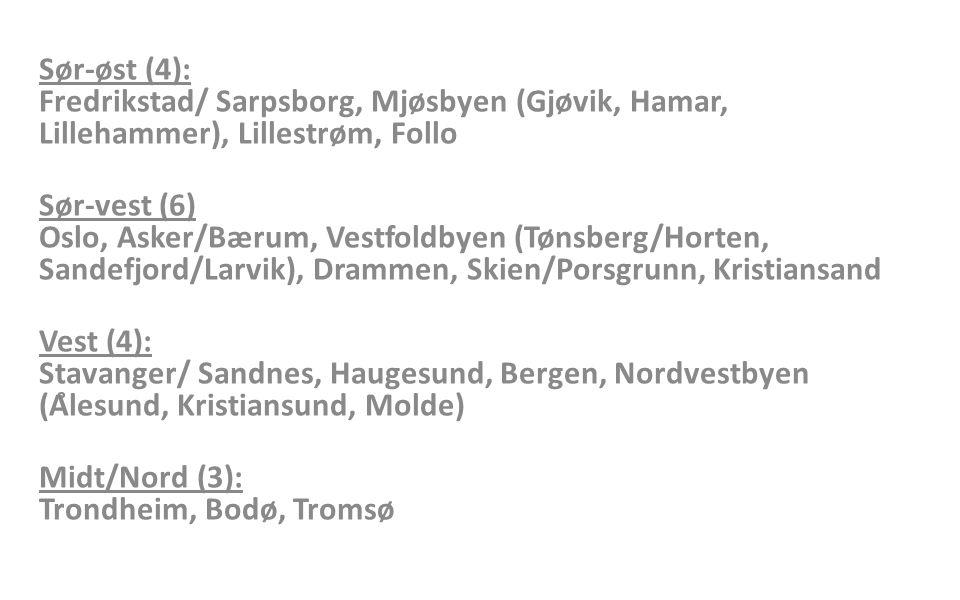 Sør-øst (4): Fredrikstad/ Sarpsborg, Mjøsbyen (Gjøvik, Hamar, Lillehammer), Lillestrøm, Follo Sør-vest (6) Oslo, Asker/Bærum, Vestfoldbyen (Tønsberg/Horten, Sandefjord/Larvik), Drammen, Skien/Porsgrunn, Kristiansand Vest (4): Stavanger/ Sandnes, Haugesund, Bergen, Nordvestbyen (Ålesund, Kristiansund, Molde) Midt/Nord (3): Trondheim, Bodø, Tromsø