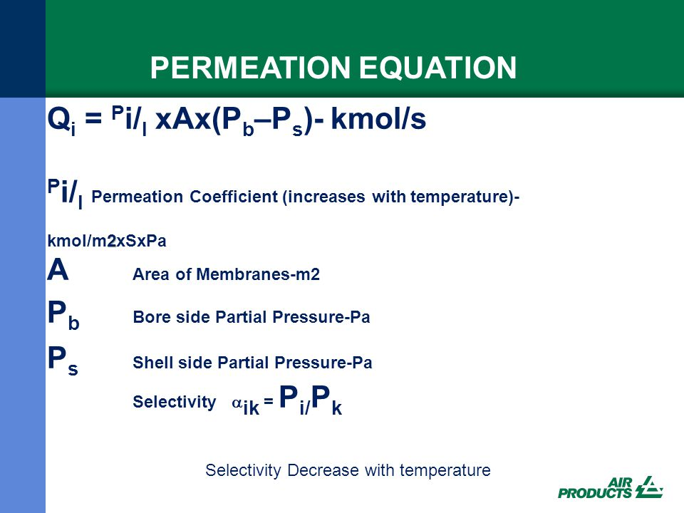 Q i = P i/ l xAx(P b –P s )- kmol/s P i/ l Permeation Coefficient (increases with temperature)- 2 kmol/m2xSxPa A Area of Membranes-m2 P b Bore side Pa