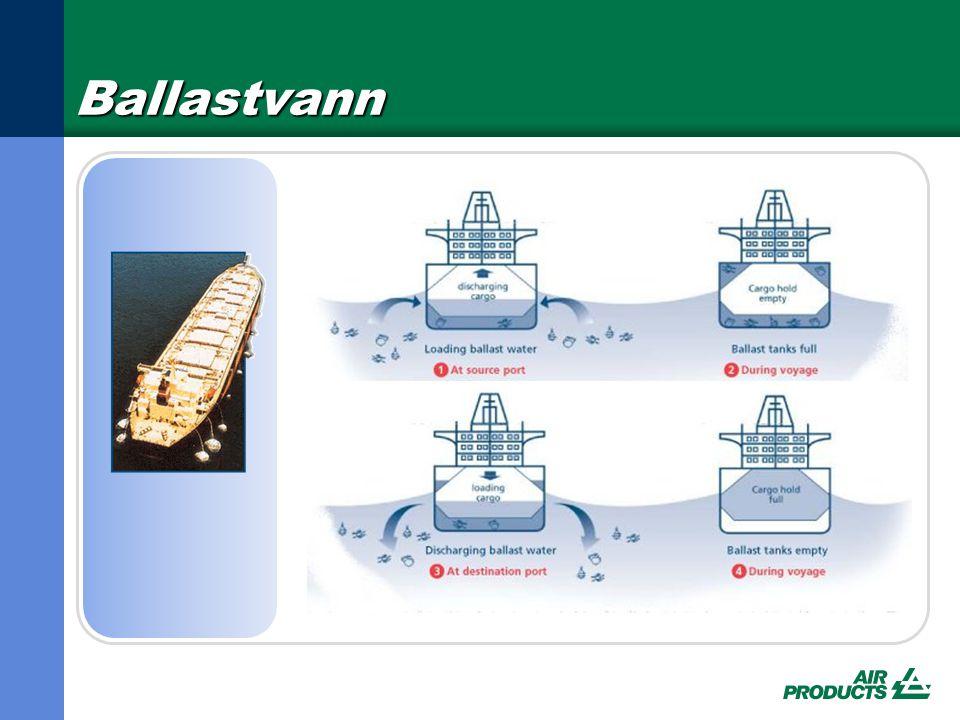 Ballastvann