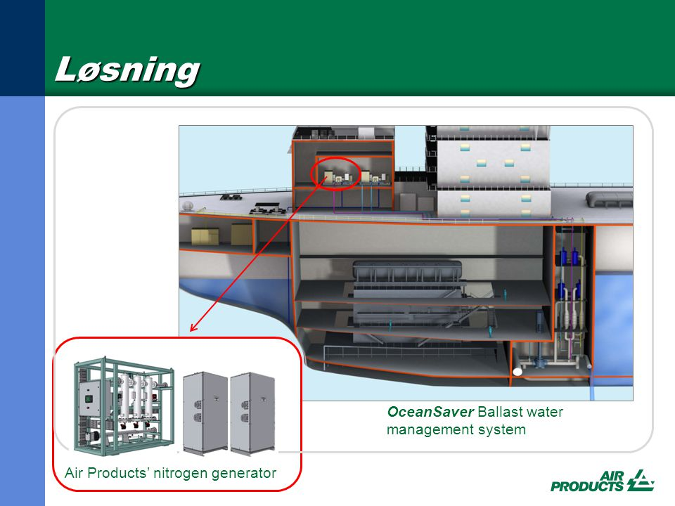 Løsning OceanSaver Ballast water management system Air Products' nitrogen generator