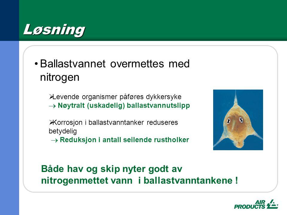 Løsning •Ballastvannet overmettes med nitrogen  Levende organismer påføres dykkersyke  Nøytralt (uskadelig) ballastvannutslipp  Korrosjon i ballast