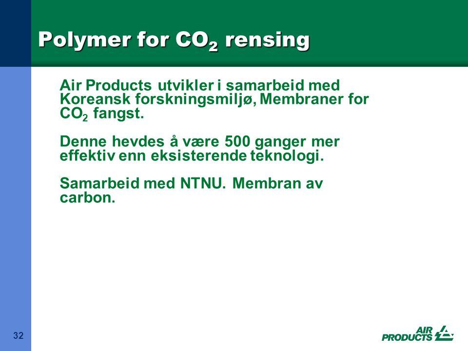 Polymer for CO 2 rensing 32 Air Products utvikler i samarbeid med Koreansk forskningsmiljø, Membraner for CO 2 fangst. Denne hevdes å være 500 ganger