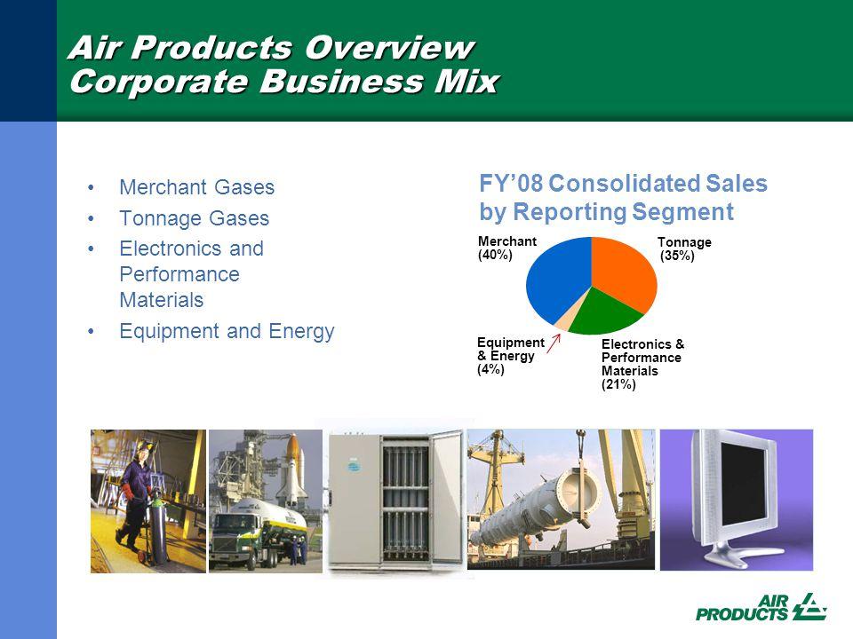 Air Products AS - Norway •Kompetansebedrift •En integrert del av Air Products' globale aktiviteter •Air Products' kompetansesenter for internasjonale marine, olje & gass forretningsområder.