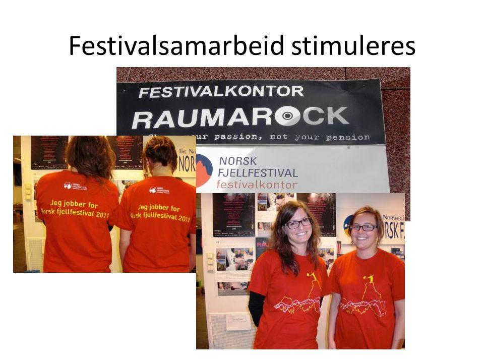 Festivalsamarbeid stimuleres