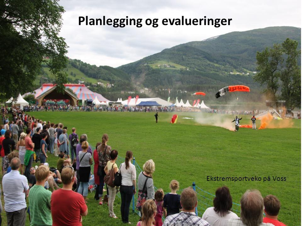 Ekstremsportveko på Voss Planlegging og evalueringer