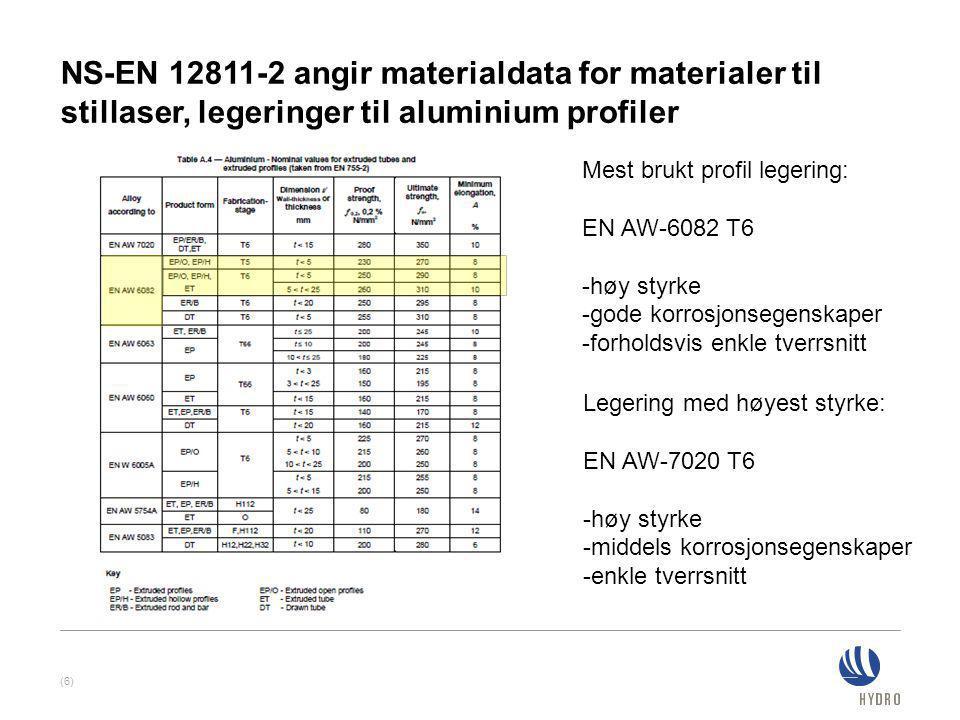 NS-EN 12811-2 angir materialdata for materialer til stillaser, legeringer til aluminium profiler (6) Mest brukt profil legering: EN AW-6082 T6 -høy styrke -gode korrosjonsegenskaper -forholdsvis enkle tverrsnitt Legering med høyest styrke: EN AW-7020 T6 -høy styrke -middels korrosjonsegenskaper -enkle tverrsnitt