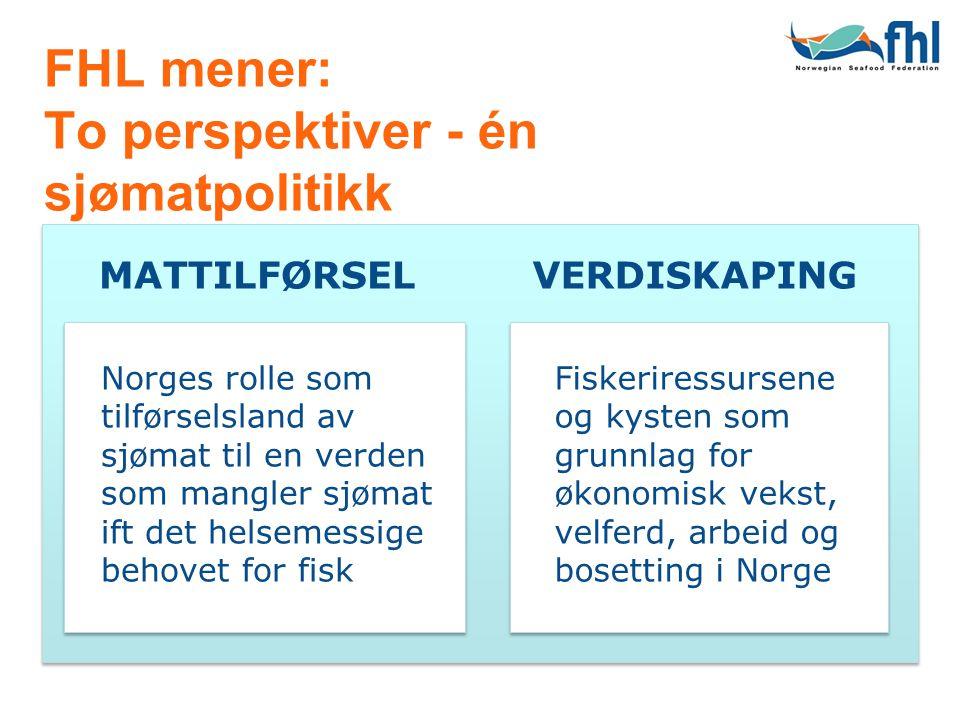 FHL mener: To perspektiver - én sjømatpolitikk MATTILFØRSEL Norges rolle som tilførselsland av sjømat til en verden som mangler sjømat ift det helsemessige behovet for fisk VERDISKAPING Fiskeriressursene og kysten som grunnlag for økonomisk vekst, velferd, arbeid og bosetting i Norge