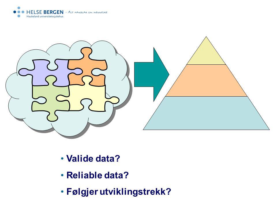 • Valide data? • Reliable data? • Følgjer utviklingstrekk?