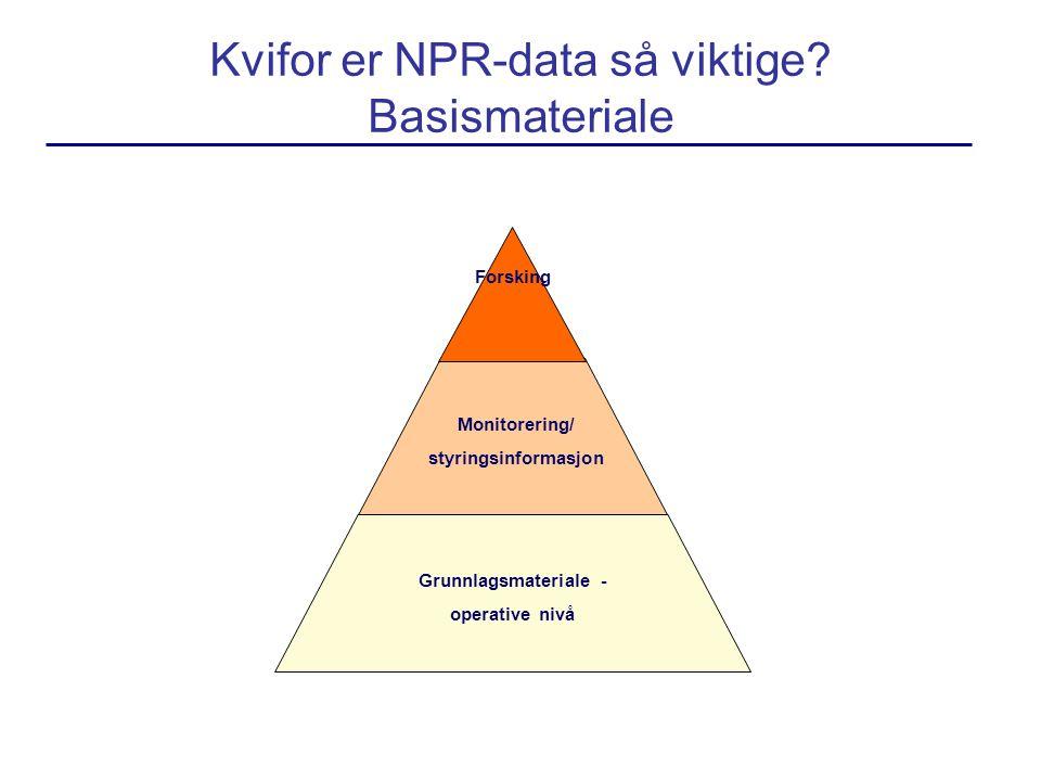 Kvifor er NPR-data så viktige? Basismateriale Monitorering/ styringsinformasjon Forsking Grunnlagsmateriale - operative nivå