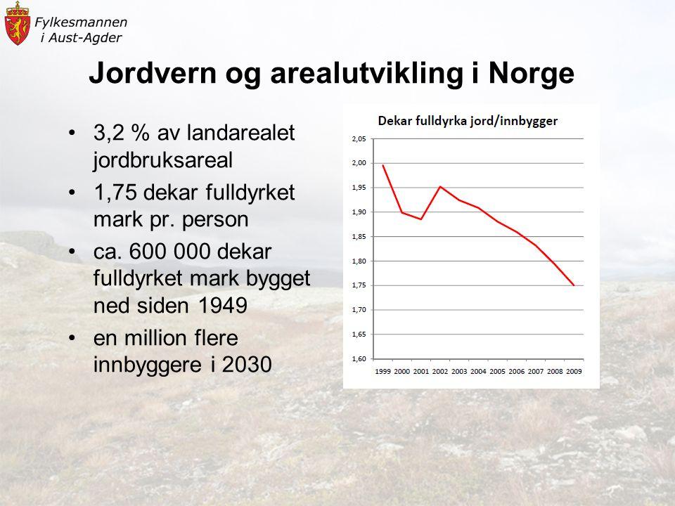 Jordvern og arealutvikling i Norge •3,2 % av landarealet jordbruksareal •1,75 dekar fulldyrket mark pr.