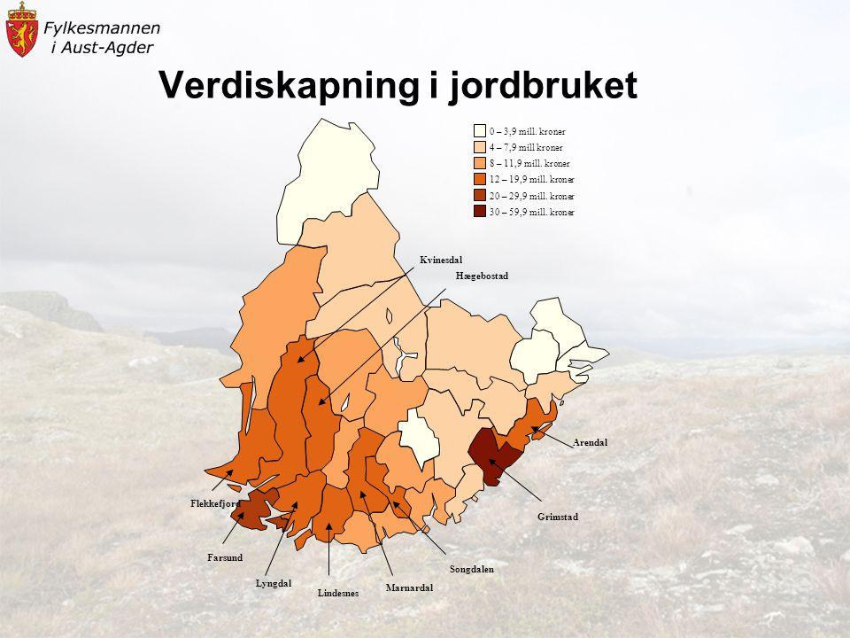 Verdiskapning i jordbruket 0 – 3,9 mill. kroner 4 – 7,9 mill kroner 8 – 11,9 mill.