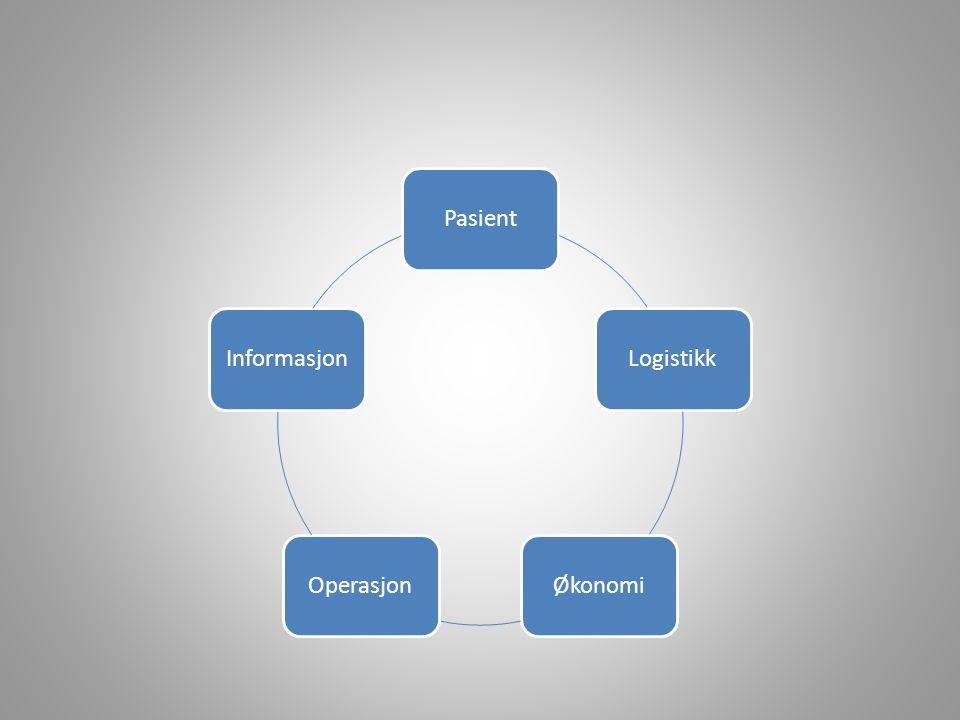 PasientLogistikkØkonomiOperasjonInformasjon