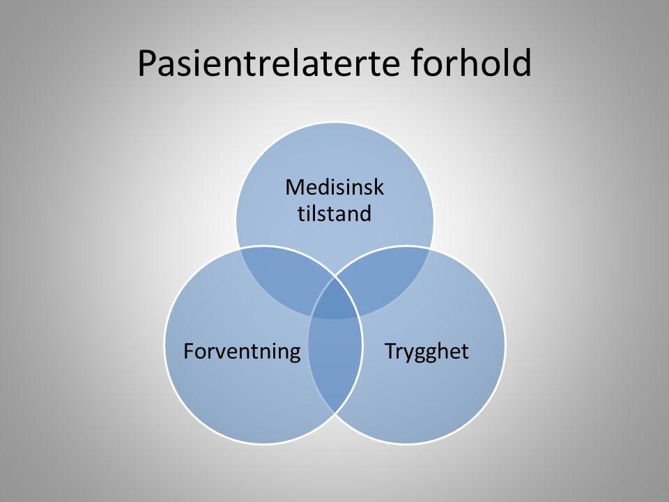 Pasientrelaterte forhold Medisinsk tilstand TrygghetForventning