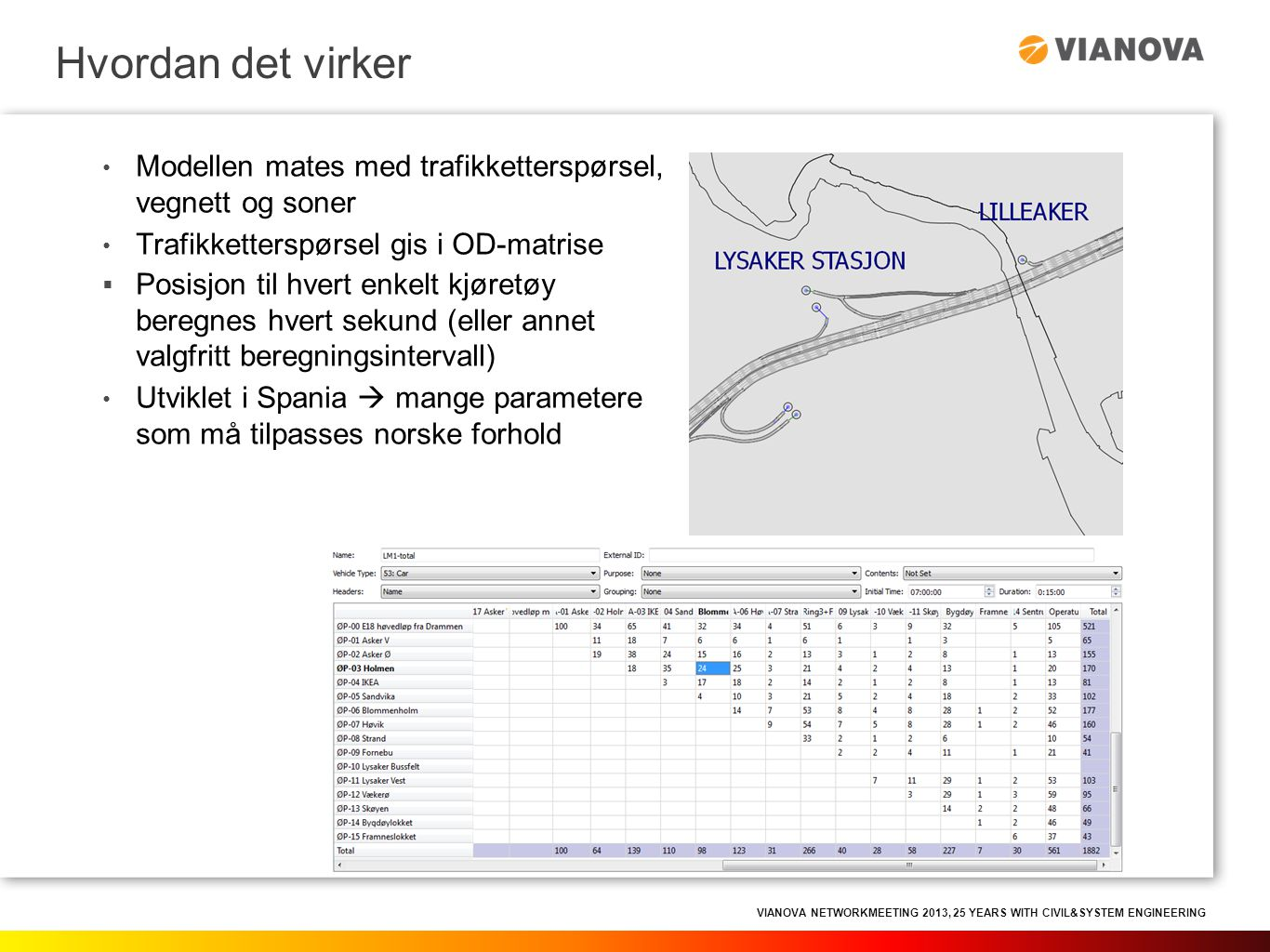 VIANOVA NETWORKMEETING 2013, 25 YEARS WITH CIVIL&SYSTEM ENGINEERING • Modellen mates med trafikketterspørsel, vegnett og soner • Trafikketterspørsel g