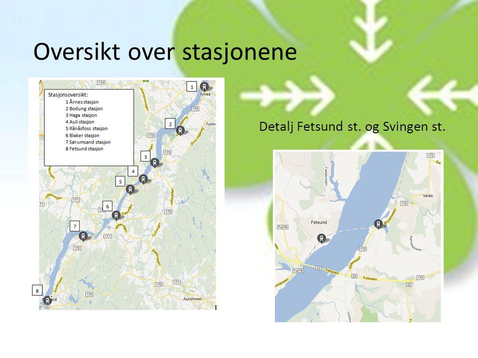 Oversikt over stasjonene Detalj Fetsund st. og Svingen st.