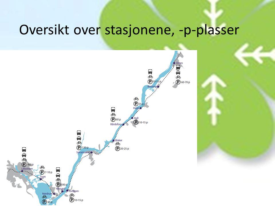 Oversikt over stasjonene, -p-plasser