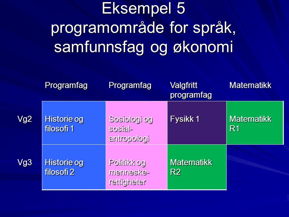 Eksempel 5 programområde for språk, samfunnsfag og økonomi ProgramfagProgramfag Valgfritt programfag Matematikk Vg2 Historie og filosofi 1 Sosiologi o