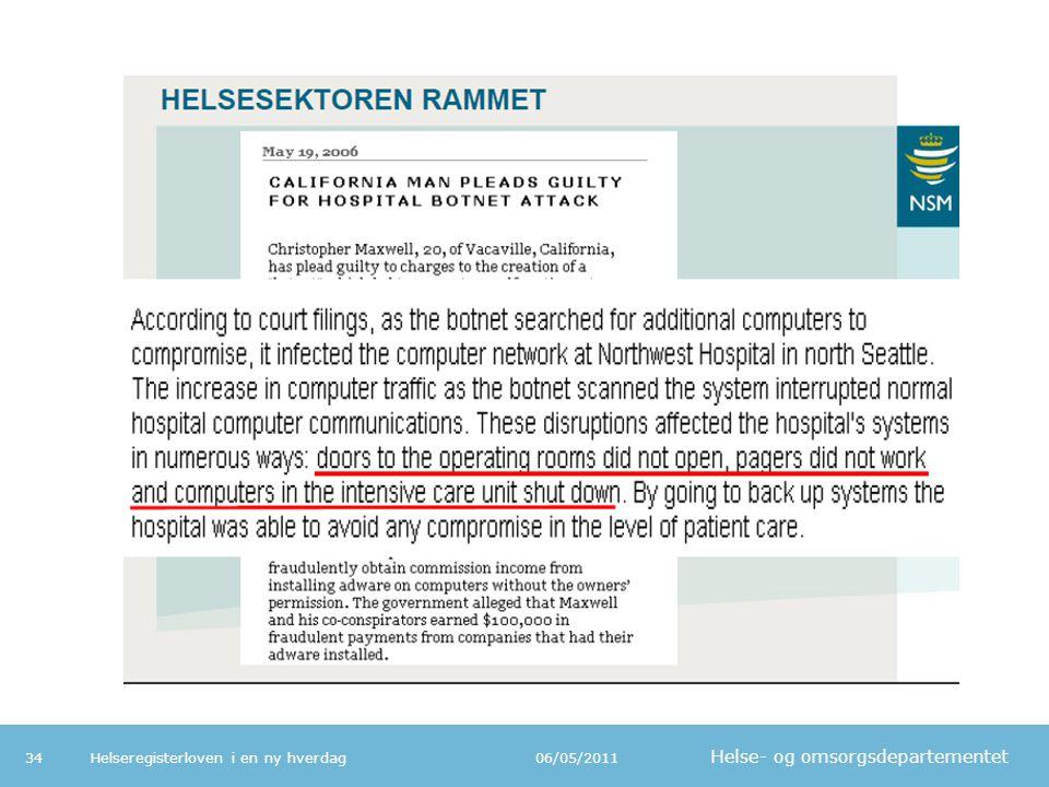 Helse- og omsorgsdepartementet 06/05/2011Helseregisterloven i en ny hverdag34