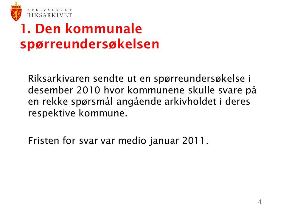 4 1. Den kommunale spørreundersøkelsen Riksarkivaren sendte ut en spørreundersøkelse i desember 2010 hvor kommunene skulle svare på en rekke spørsmål