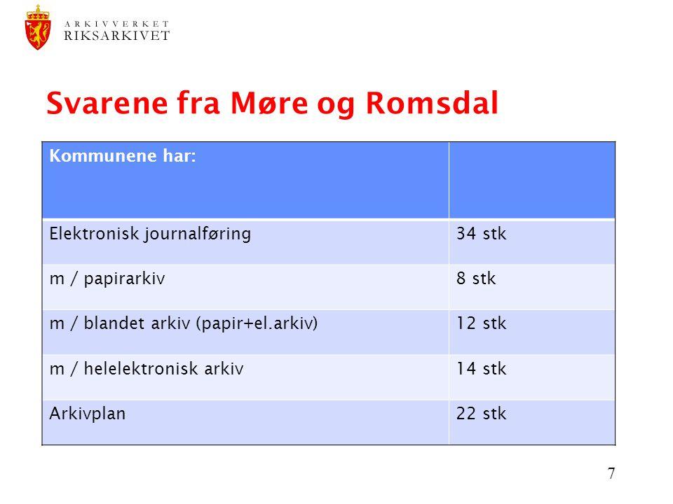 7 Svarene fra Møre og Romsdal Kommunene har: Elektronisk journalføring34 stk m / papirarkiv8 stk m / blandet arkiv (papir+el.arkiv)12 stk m / helelekt