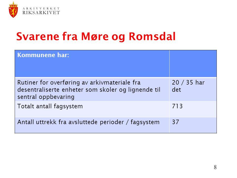 9 Svarene fra Møre og Romsdal Håndtering av utfasede/avsluttede elektroniske system JaNei Bevarer systemuavhengig uttrekk1520 Tar vare på server med system1520 Tar utskrift fra systemet og bevarer på papir1223 Har rutiner for dette1025