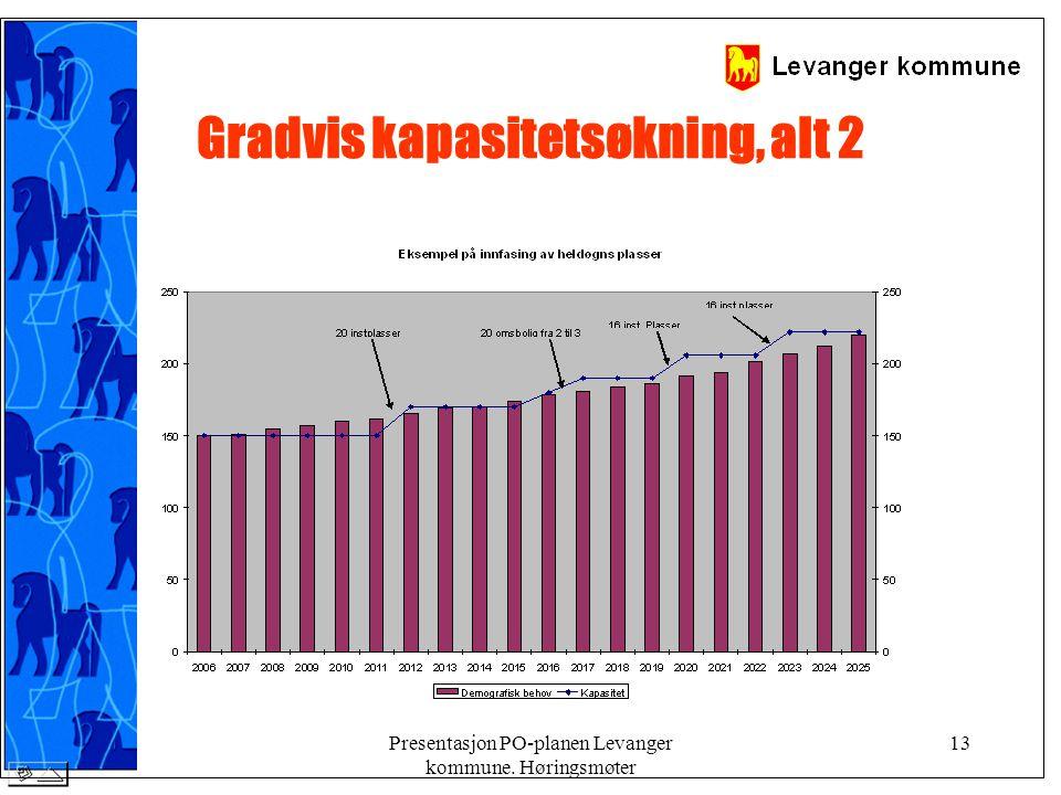 Presentasjon PO-planen Levanger kommune. Høringsmøter 13 Gradvis kapasitetsøkning, alt 2