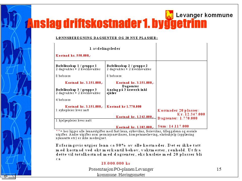 Presentasjon PO-planen Levanger kommune. Høringsmøter 15 Anslag driftskostnader 1. byggetrinn