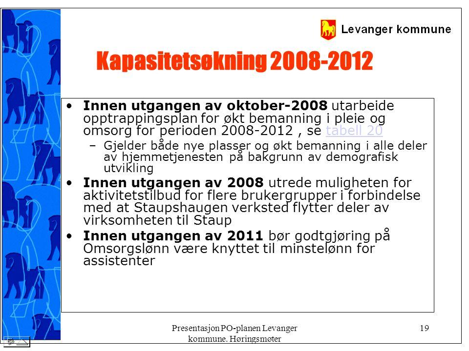 Presentasjon PO-planen Levanger kommune.